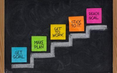 Make your goals SMARTER